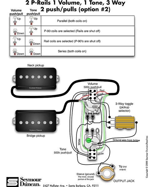 seymour duncan p rail wiring diagram help the gear page