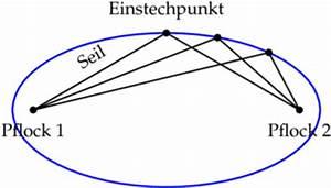 Ellipse Fläche Berechnen : 4teachers lehrproben unterrichtsentw rfe und ~ Themetempest.com Abrechnung