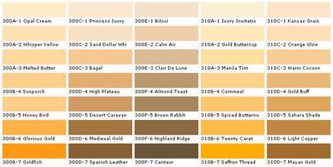 Absolute Zero Deck by Behr Premium Plus Behr Colors Behr Interior Paints