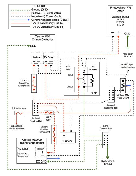 12v Cabin Wiring Diagram by 12 Volt Offgridcabin