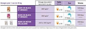Dosage Ciment Pour Moulage : utilisation du mortier en ma onnerie lafarge ciment ~ Melissatoandfro.com Idées de Décoration