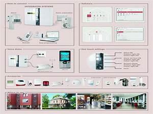 Alarmanlage Haus Nachrüsten : alarmanlage multifunktions sicherheitssystem zur haus ~ A.2002-acura-tl-radio.info Haus und Dekorationen