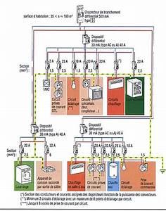 une installation electrique adaptee a vos besoins With installation electrique d une cuisine
