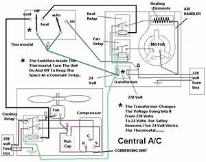 220 Volt Wiring Diagram Air Conditioner