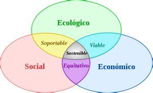 cr it agricole si e social introducción al concepto de sostenibilidad hablando de