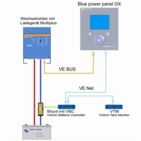 tienda solar inversor cargador victron multiplus compact