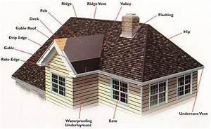 Dwm Roofing  Inc