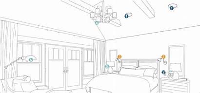 Lighting Bedroom Lumens Planning Planner Guide Library