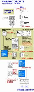 Superheterodyne Receiver Definition From Pc Magazine