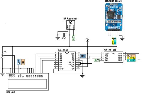 picf ds remote control  ccs  compiler