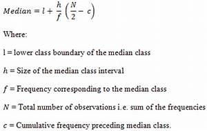 Image Gallery Median Formula