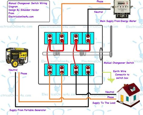 transfer switch wiring schematic of manual generator