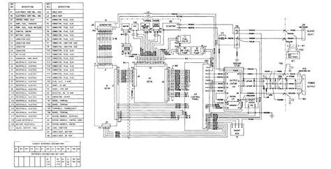 Diesel Generator Control Panel Wiring Diagram Webtor