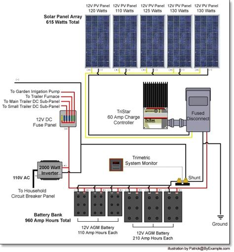 Rv Solar Panel Fuse Panel Diagram by Power System Diagrams Byexle
