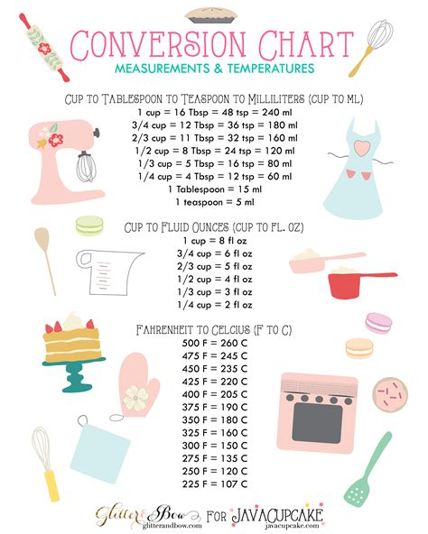 table de conversion cuisine baking conversion chart on kitchen conversion