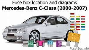Fuse Box Location And Diagrams  Mercedes-benz C-class  2000-2007