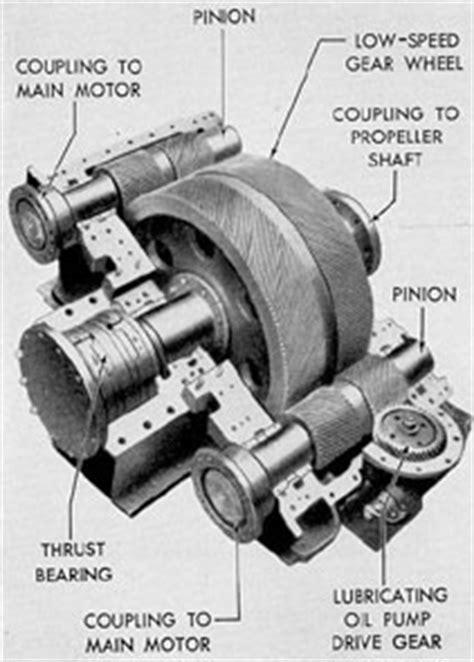 submarine main propulsion diesels chapter