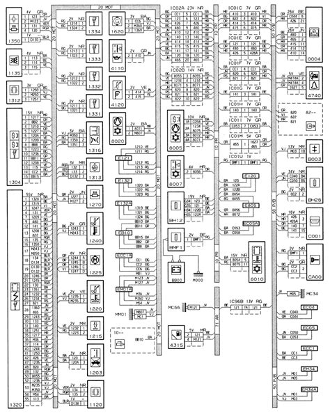 peugeot 807 wiring diagram wiring library