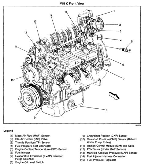 1998 Buick Park Avenue Spark Diagram by How Do I Chane The Spark Plugs On A 2000 Buick Park Ave