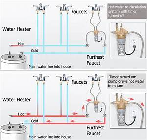 Electric Hot Water Heater Circulating Pump
