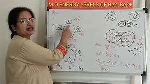 Molecular Orbital Energy Level Diagram Be2 And Be2