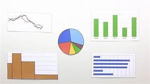 Darstellung Von Daten Durch Diagramme  U2013  U00dcbersicht  U2013 Mathematik Online Lernen