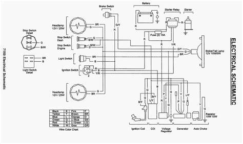 Baja 150 Gy6 Wiring by Kazuma 150 Wire Diagram Cool Wiring Diagrams