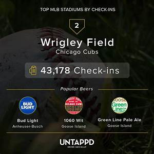 The World Series begins tonight and to celebrate,...   Untappd