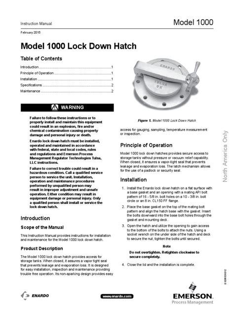 Thief Hatch | Screw | Mechanical Engineering