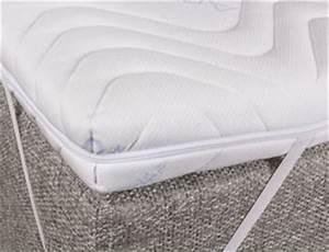Was Ist Qxschaum : komfortschaum vs kaltschaum unterschied zwischen kaltschaum und komfortschaum luxus topper ~ Eleganceandgraceweddings.com Haus und Dekorationen