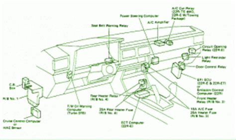 toyota fuse box diagram fuse box toyota  truck