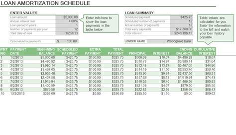 amortization schedule formula amortization schedule