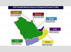 Value of Established Business Partnerships in GCC