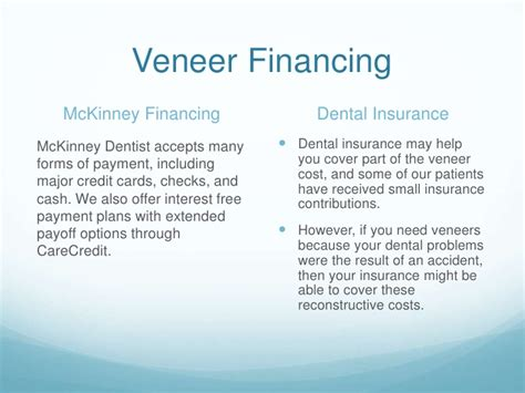 The table lists the percentage of the total population covered by total public and primary private health insurance, by government/social health insurance, and by primary private health insurance. The cost of veneers at McKinney Dentist
