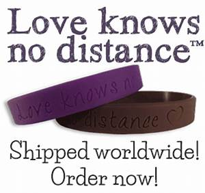 Loving From A Distance | Long Distance Relationship Forum