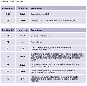 Schema Fusible 307 Hdi 90 : afficher le sujet pas de lumi re dans plafonnier lecteur de carte forum peugeot 207 207 ~ Medecine-chirurgie-esthetiques.com Avis de Voitures