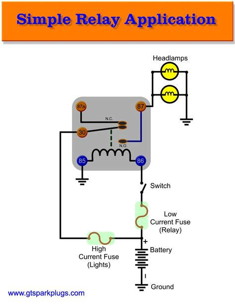 standard relay wiring diagram 29 wiring diagram images