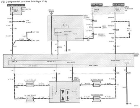 bmw i wiring diagram auto electrical ci fuse box diagrams