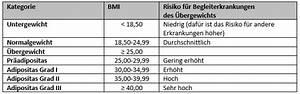 Bmr Berechnen : bmi rechner diabetesde deutsche diabetes hilfe ~ Themetempest.com Abrechnung