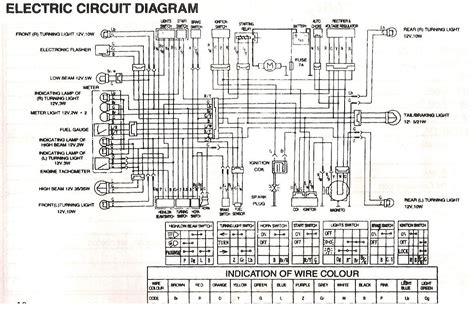 Tao Gy6 Wiring Diagram by Gy6 Engine Wiring Diagram Database