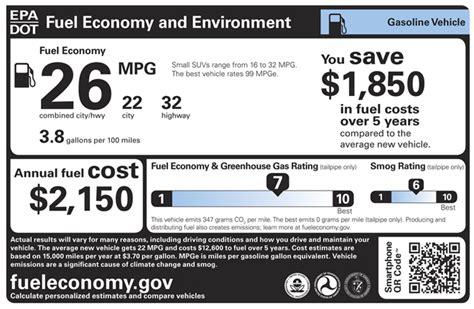 Epa Gas-mileage Labels Accurate, Helpful, Unlike 2005