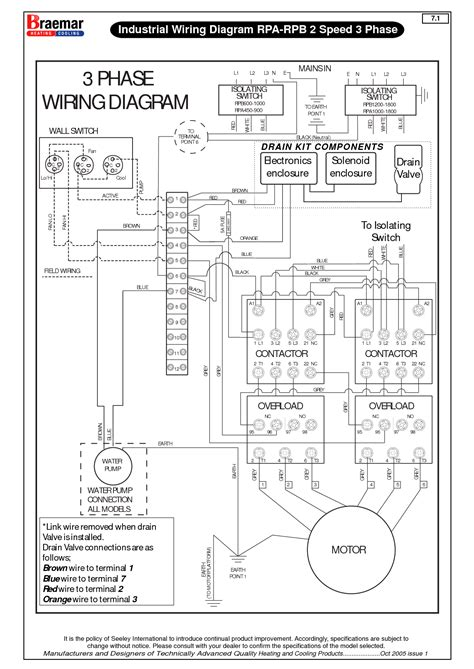 3 Phase Fan Wiring by 3 Phase 208v Motor Wiring Diagram Volovets Info