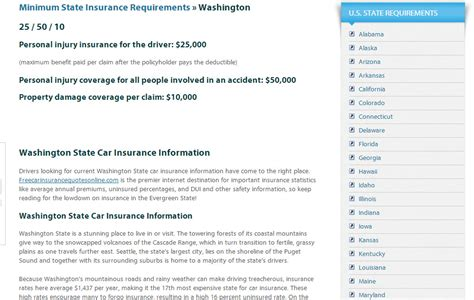 How Become Worse The Positioned On Auto Insurance