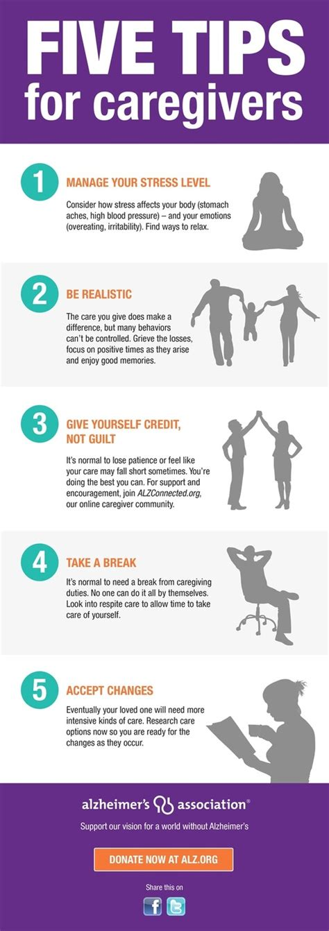 Five Survival Tips For Caregivers  My Demented Mom