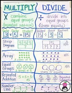 Multiplication Madness  U2013 Teacher Trap