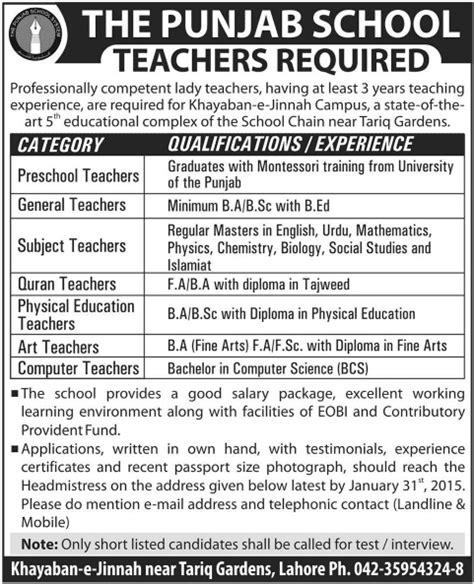 teachers preschool teachers in the punjab school 139 | Teachers Preschool Teachers Job in The Punjab School Subject Teachers Quran Teachers