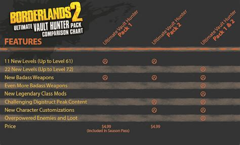 borderlands 2 color rarity borderlands 2 preview of new loot and legendary class