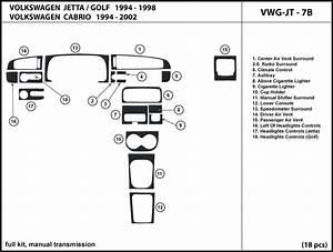 Volkswagen Jetta    Golf    94