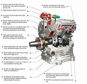 Bock Fk40 Compressor Made In China - China Bus  U0026 Truck  U0026 Farm Compressor Manufacturer