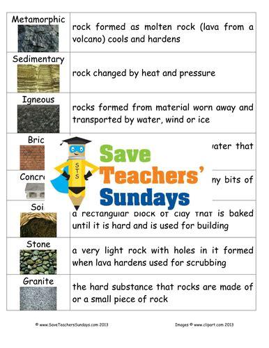 Types Of Rocks Ks2 Lesson Plan, Mind Map And Worksheet By Saveteacherssundays Teaching